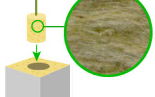 Что такое гидропоника, виды гидропонного метода выращивания и лучшие субстраты